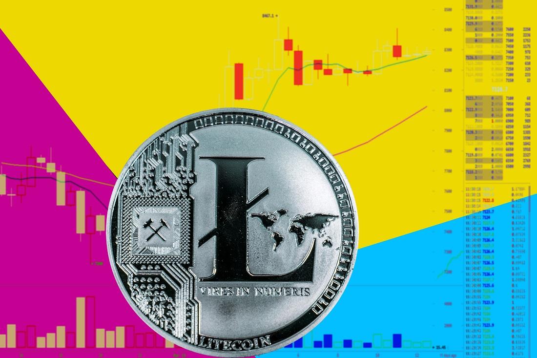 ltc price featured